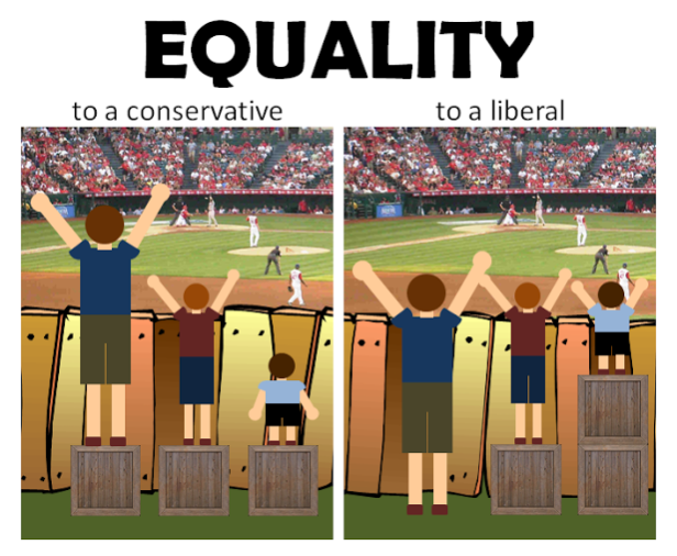 Equality-to-Liberals-and-Conservatives1